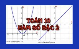 Toán 10 - Khảo sát hàm số bậc 2, bài tập áp dụng